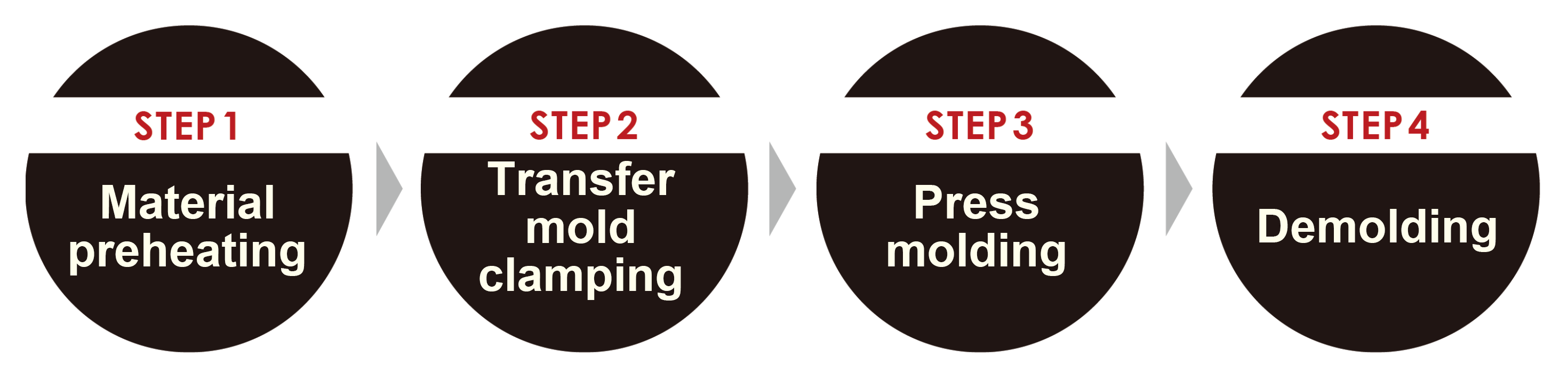 Stamping_Molding_Engineering